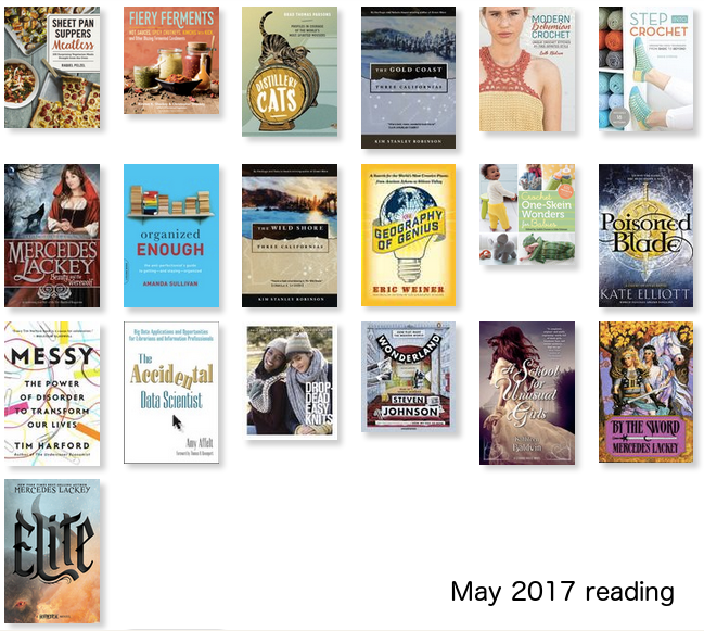 may's reading progress